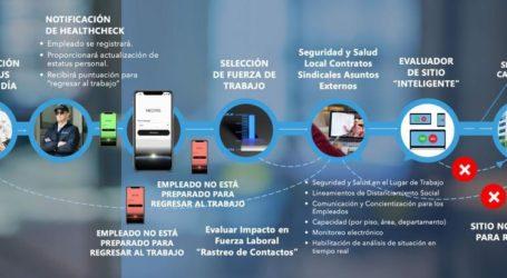 NEORIS ayuda a las empresas a volver a las oficinas con su plataforma HealthCheck