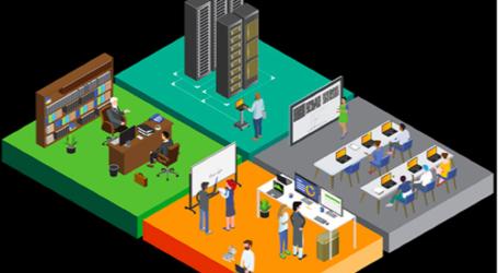 Instituto Deep Learning de NVIDIA