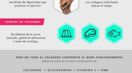 Estudios demuestran los beneficios en el uso de suplementos a base de colágeno, según Soccer Supplement