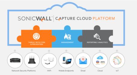Nube híbrida, un reto más a la seguridad corporativa: SonicWall